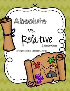 Relative location clipart for kids.
