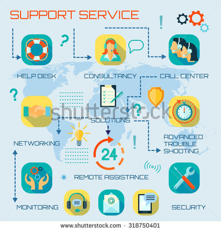 Remote Support Stock Photos, Royalty.