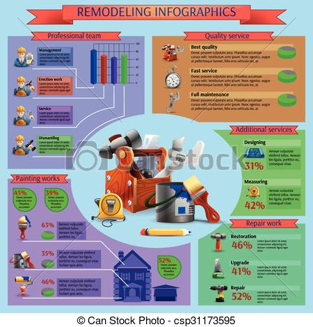 EPS Vectors of Remodeling and renovation works infographics layout.