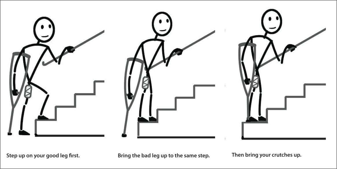 Hip Replacement Surgeons Clip Art.