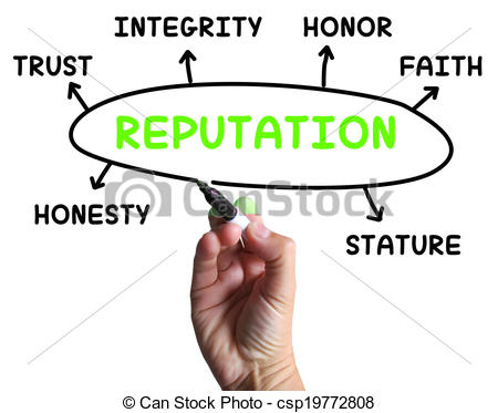 Stock Illustration of Reputation Diagram Means Credibility Honor.