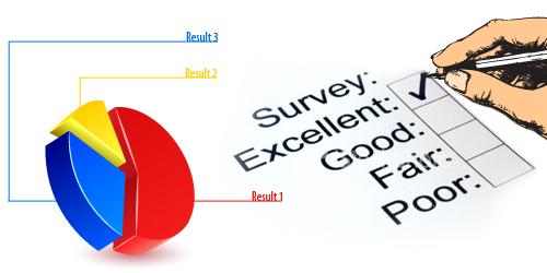 Survey Research Design.