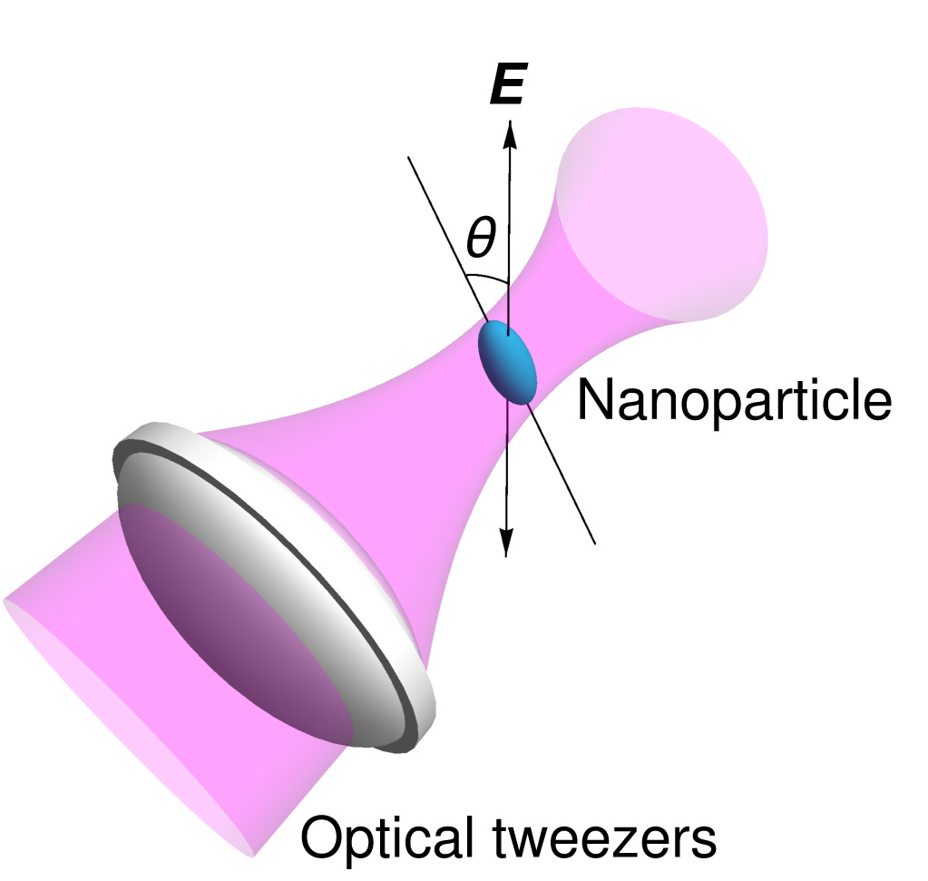 nanoparticle improves 'torque sensing,' might bring new research.
