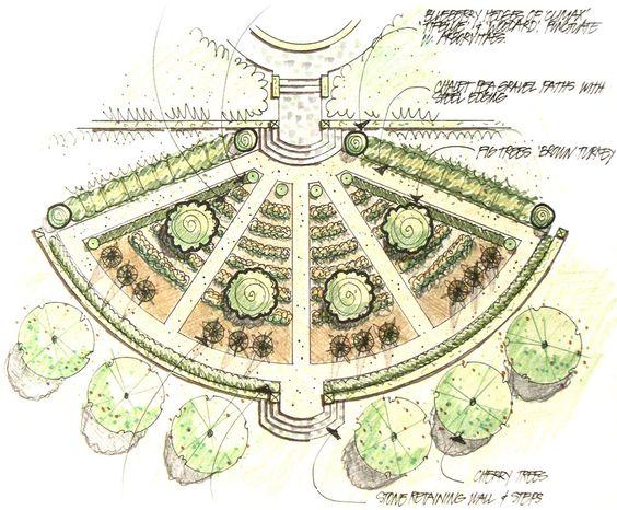 Garden Design with Residential Front Yard Landscape Design Ideas.