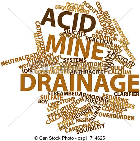 Clip Art of Acid mine drainage.