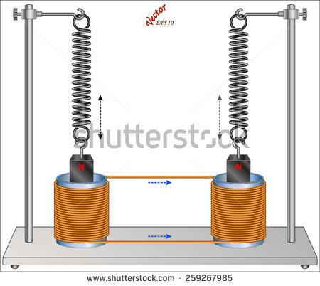 Magnetic Induction Stock Photos, Royalty.