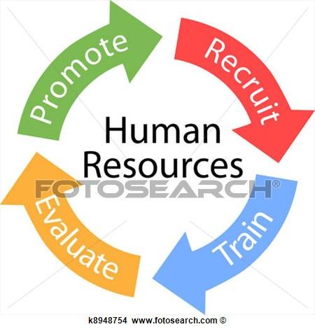 Human Resources Images Clip Art.