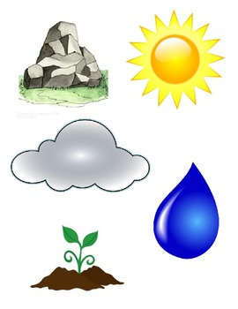 Earth Resources Sorting Clip Art.