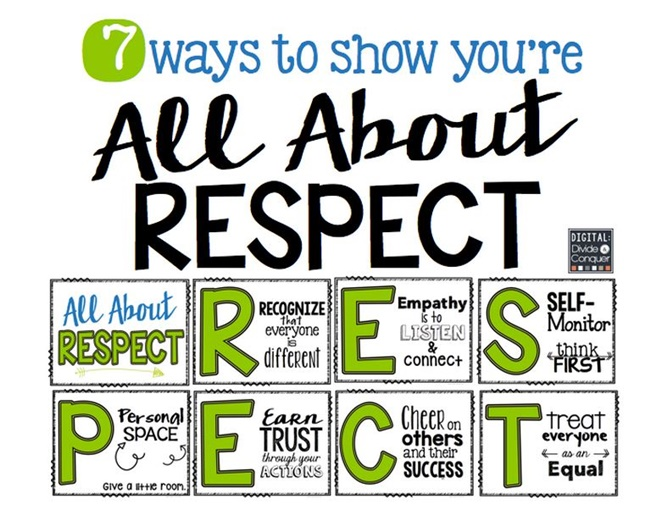 Teaching Respect To Elementary Students.