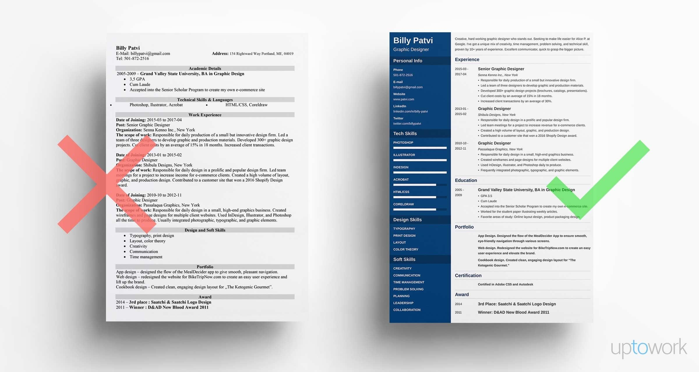 Graphic Designer Resume Template & Guide [20+ Examples].