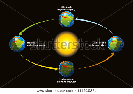 Vector Images, Illustrations and Cliparts: Earth revolution.
