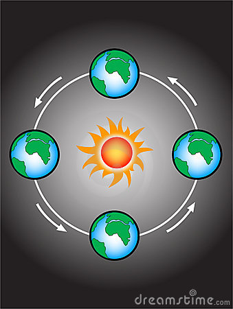 Earth to the Sun Clip Art.
