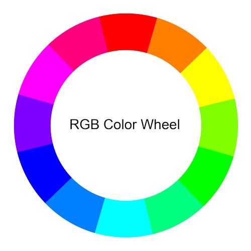 RGB Color Wheel, Hex Values & Printable Blank Color Wheel Templates.