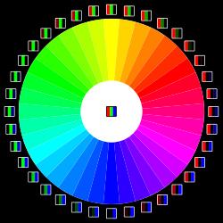 RGB color model.