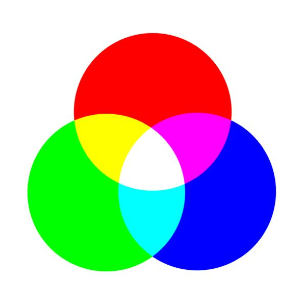 How to Convert RGB to CMYK Images.