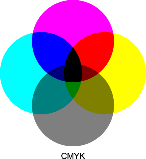 Ask a Smartpress.com Expert: Color Models, Color Space, RGB & CMYK.