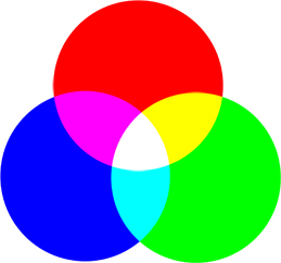 What is the difference between CMYK and RGB colors?.