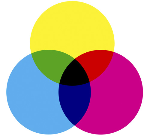 What Are the Differences Between Pantone®, CMYK & RGB?.