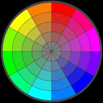 RYB Color Wheel Information.