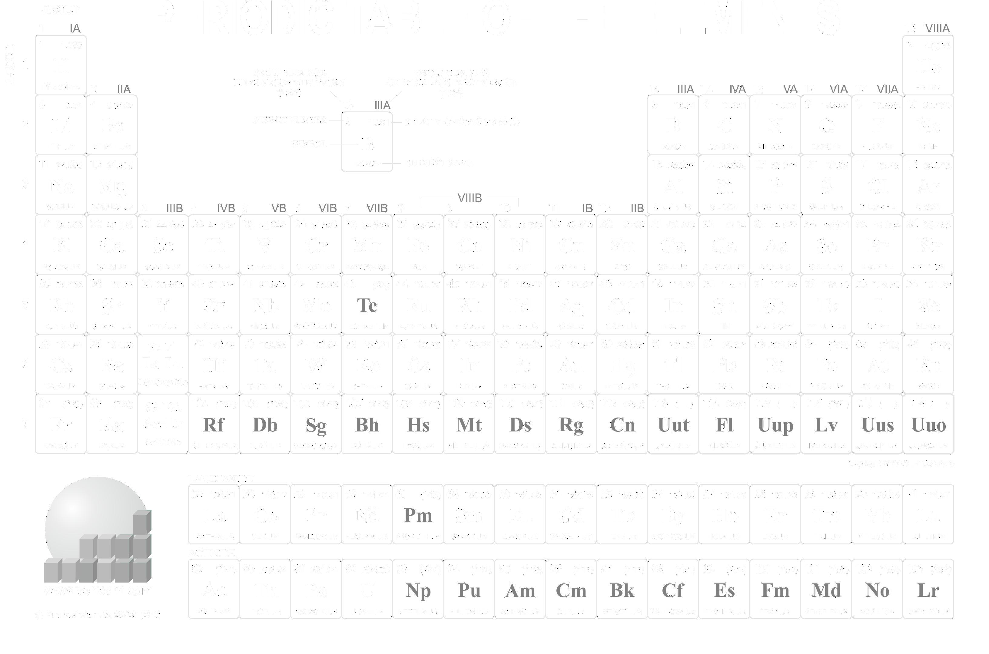 periodic_table.