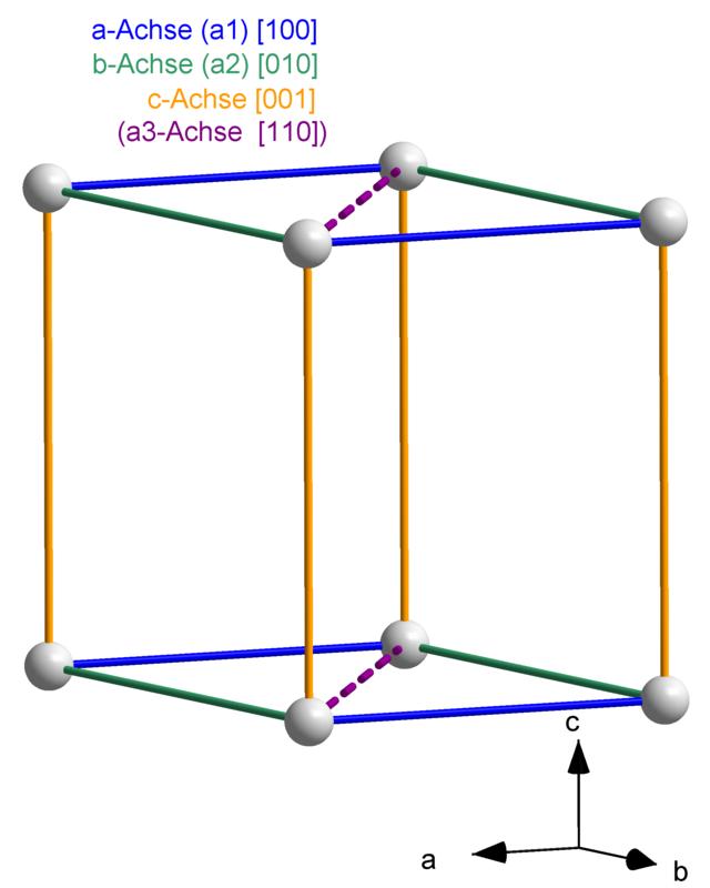 Hexagonales Kristallsystem.