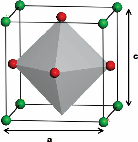 Crystal structure of BaTiO 3 with tetragonal P4mm phase..