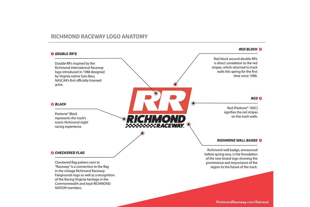 Richmond International Raceway Announces New Brand Identity.
