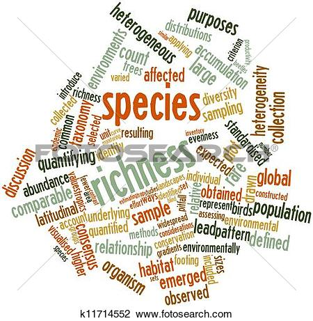 Clip Art of Word cloud for Species richness k11714552.