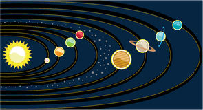 Planetary Ring System Royalty Free Stock Photos.