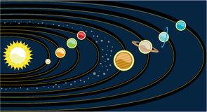 Planetary Ring System Royalty Free Stock Photos.