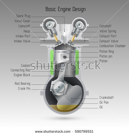 Internal Combustion Engine Stock Vectors, Images & Vector Art.