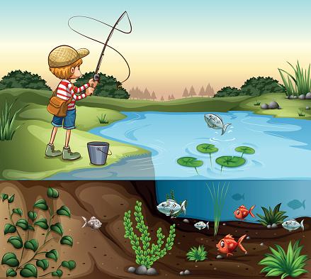 Riverbank Clip Art, Vector Images & Illustrations.