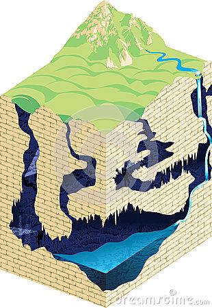 Underground River Cave Stock Illustrations.