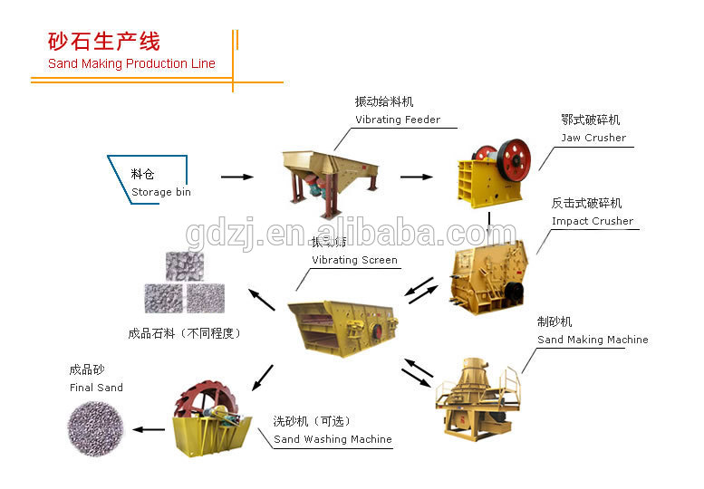 High Efficiency River Sand Washing Machine Used In The Sand Making.