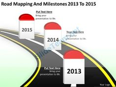 Milestones Road Ahead Business Plan Timeline Chart PowerPoint.