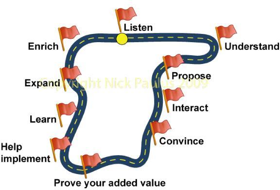 Clip Art Road Map Clipart.