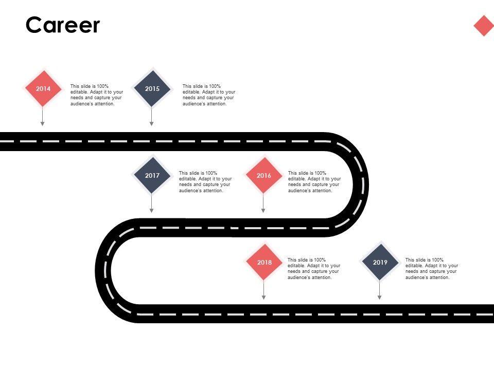 Career Roadmap Six Years Ppt Powerpoint Presentation Ideas.