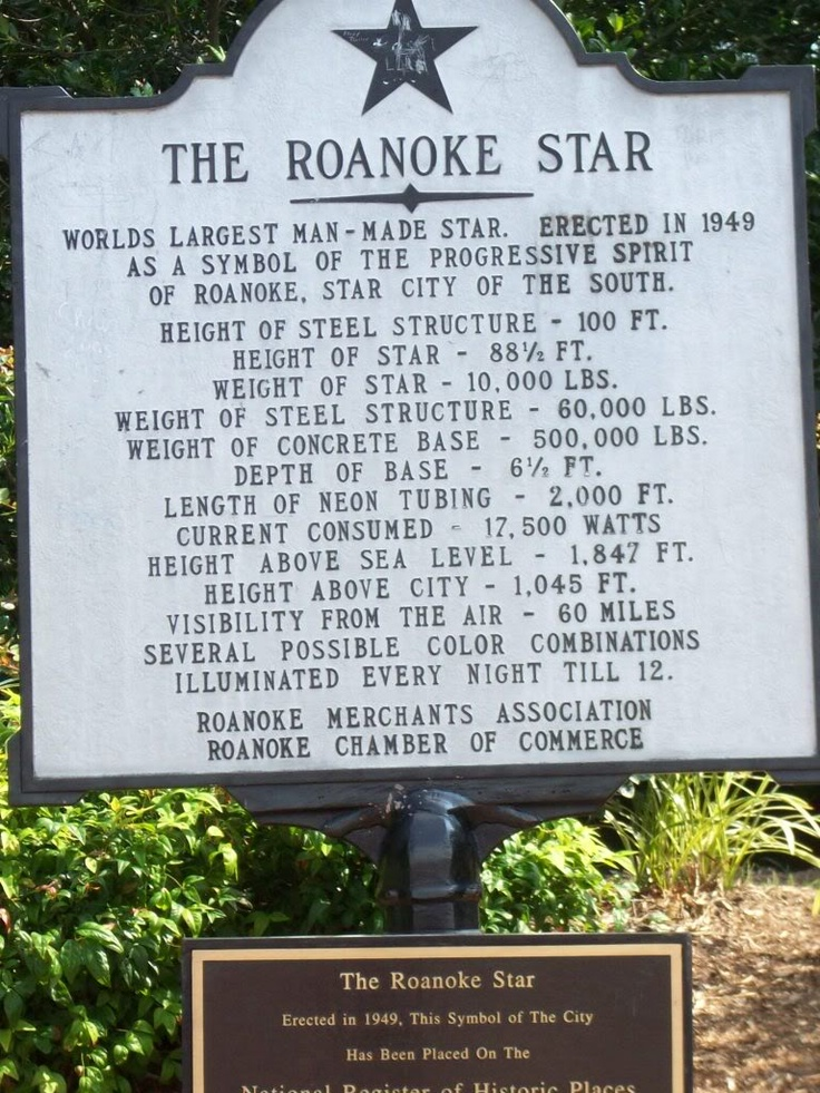 Roanoke star clipart #6
