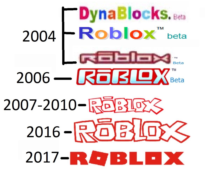 Logo evolution of Roblox : roblox.