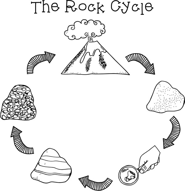 Rock Collecting Clipart.