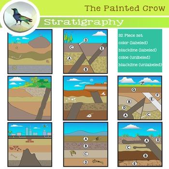 Geology Clip Art.