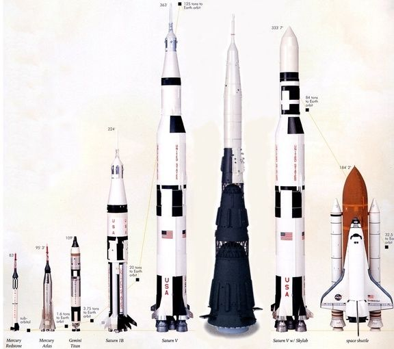 1000+ ideas about Space Rocket on Pinterest.