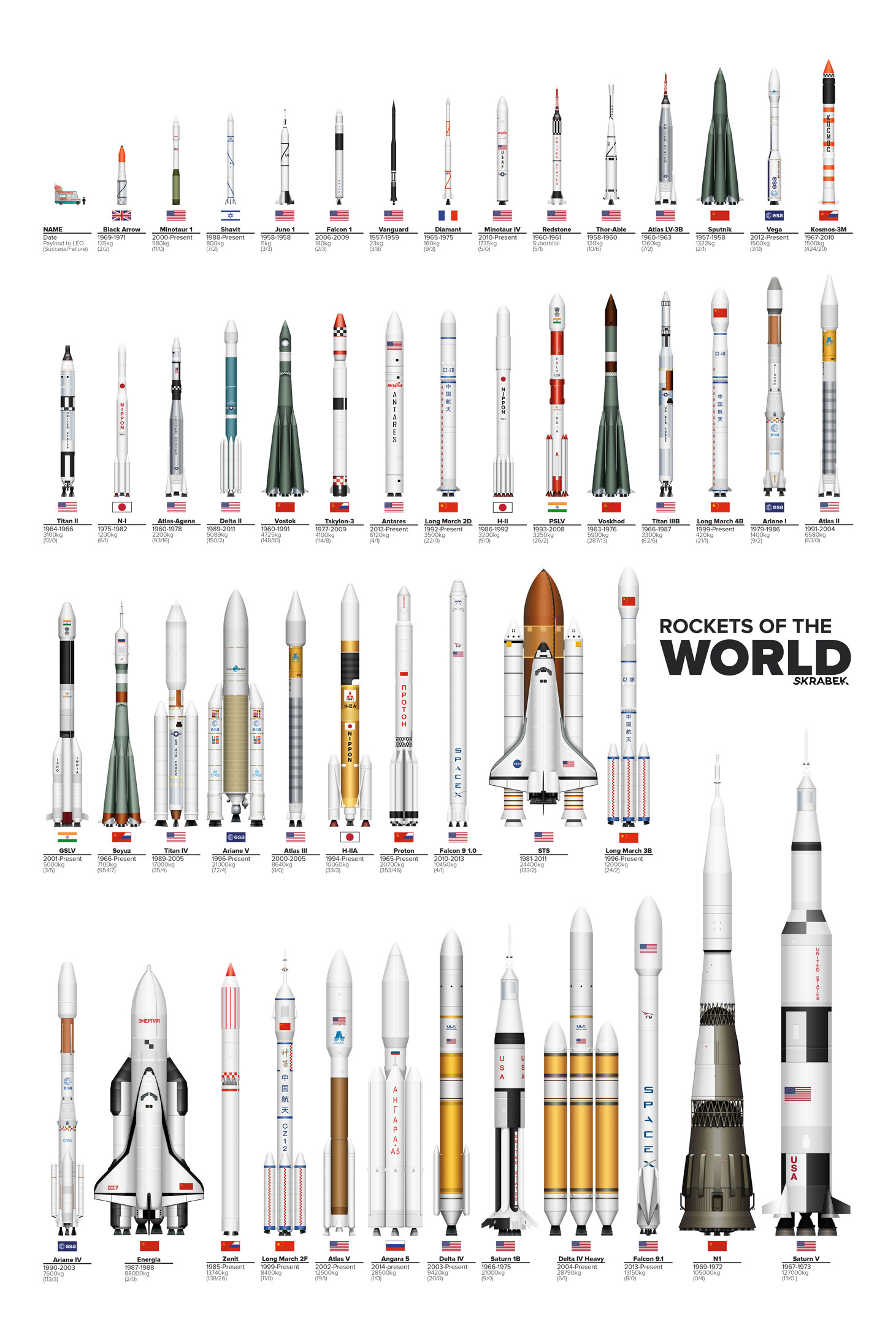 1000+ images about Rocket families on Pinterest.