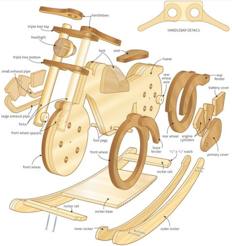 78+ ideas about Rocking Horse Plans on Pinterest.