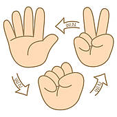 Rock paper scissors clip art.