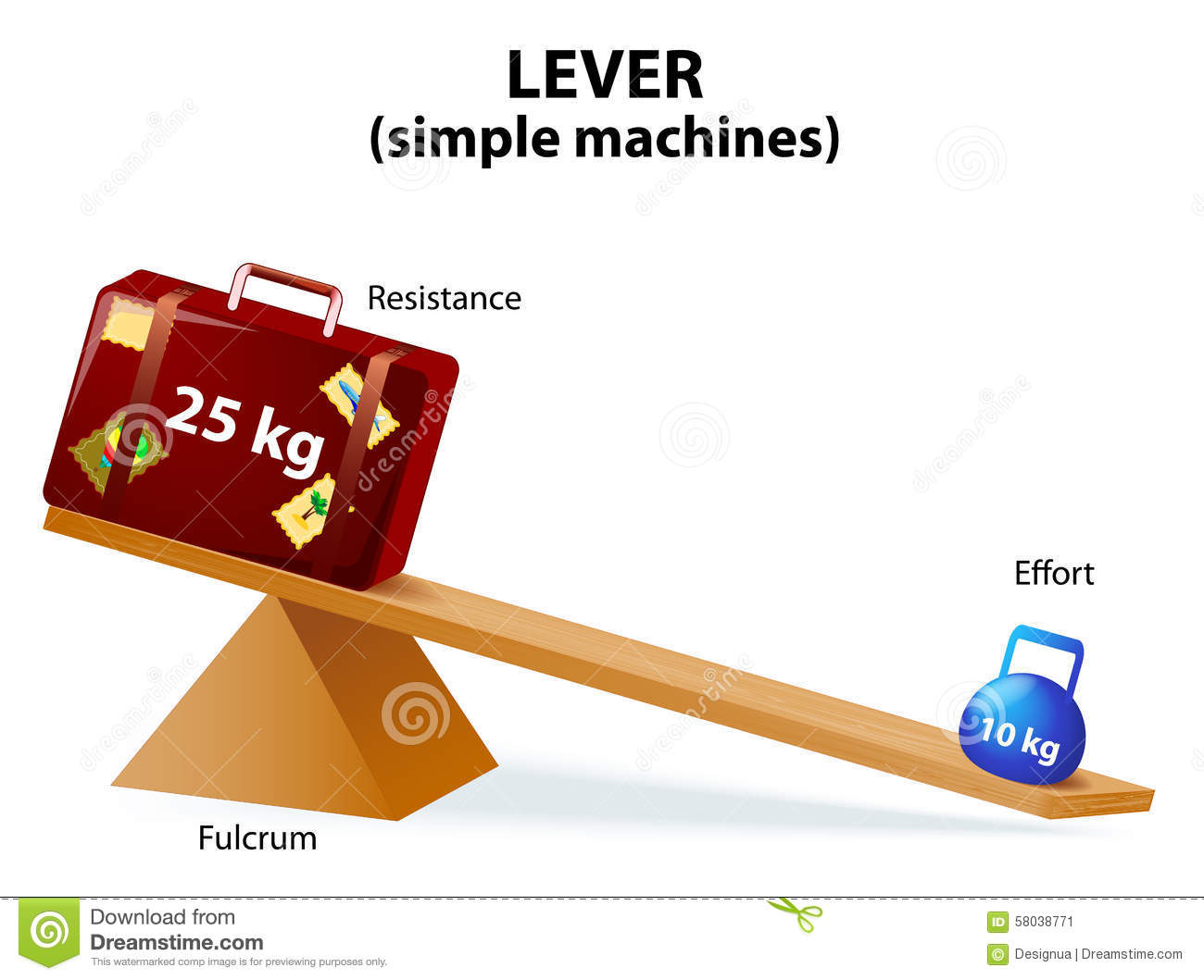 Lever. Diagram Of A Simple Lever Stock Vector.