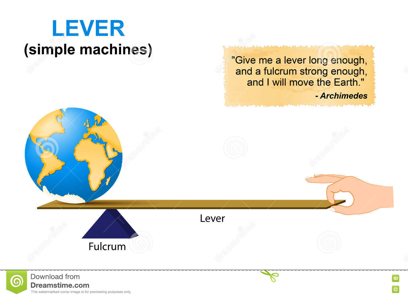 Archimedes Stock Illustrations.