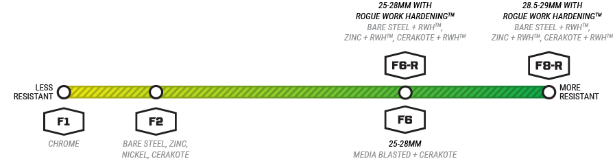 The Rogue Bar 2.0.