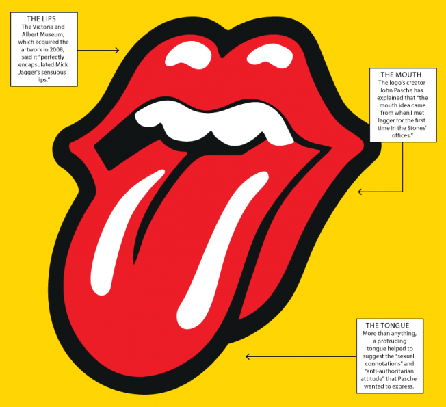How Mick Jagger's Mouth Became the Rolling Stones' Legendary Logo.