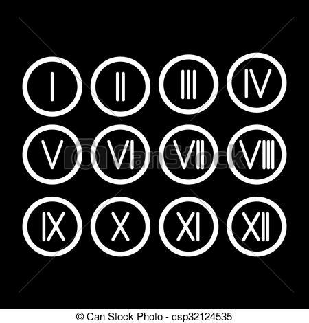 Vectors of Set Roman numerals 1.